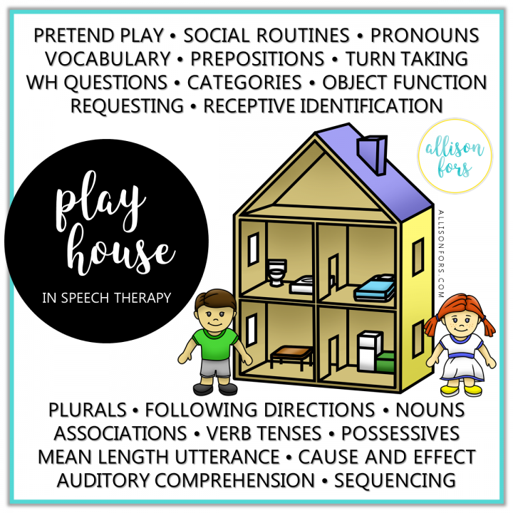 Using a Playhouse in Speech Therapy