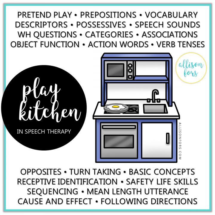 Play Kitchen in Speech Therapy