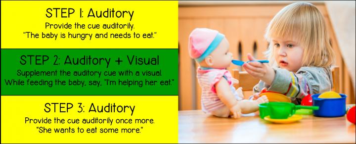 auditory sandwich